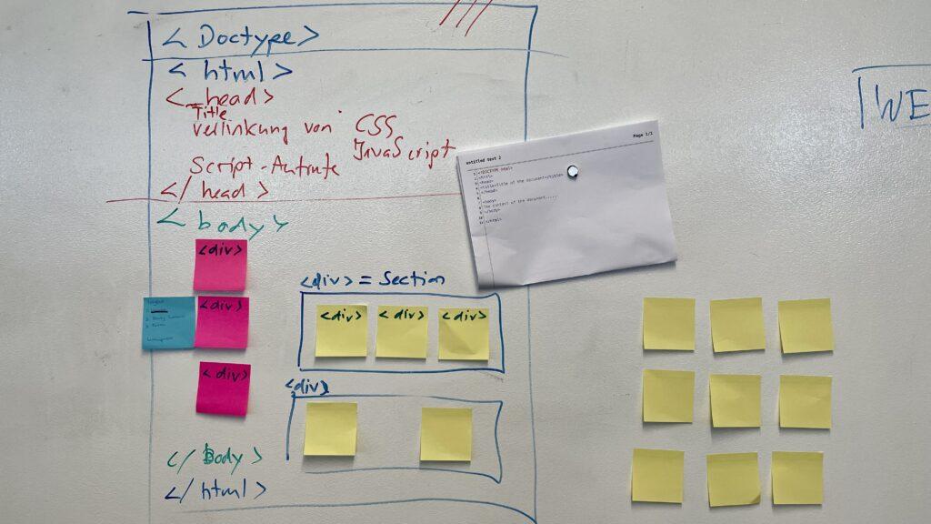 Das Bild zeigt unser Whiteboard, an dem wir die Basisstruktur einer HTML-Seite entwickelt haben.
